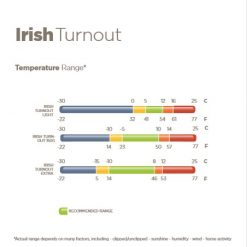 BUCAS IRISH TURNOUT CLASSIC 50 - Image